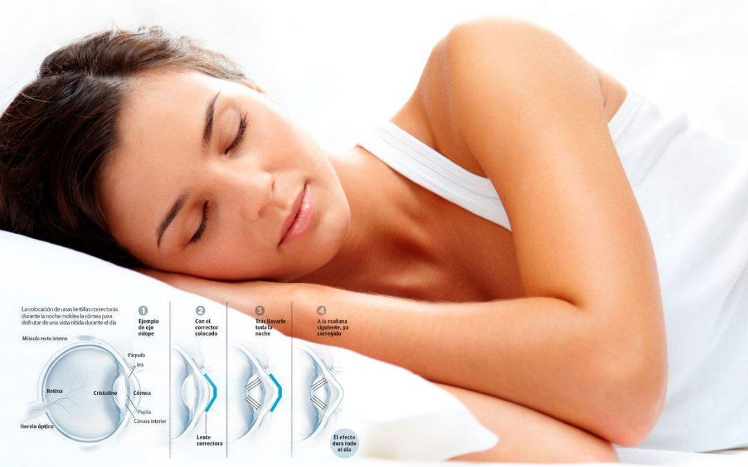 Ortho K : Memperbaiki Penglihatanmu Saat Tidur
